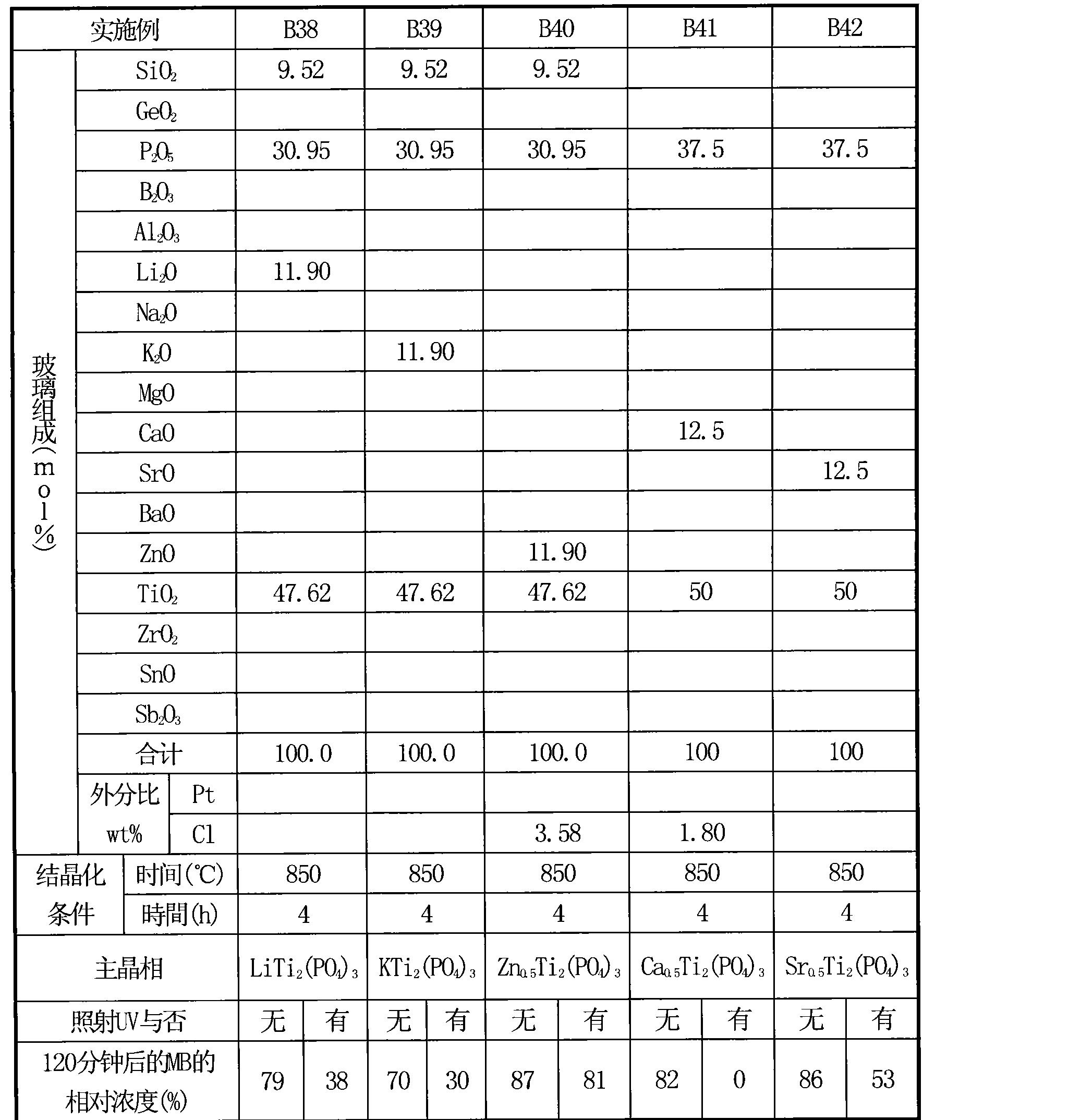 Figure CN102947001AD00451