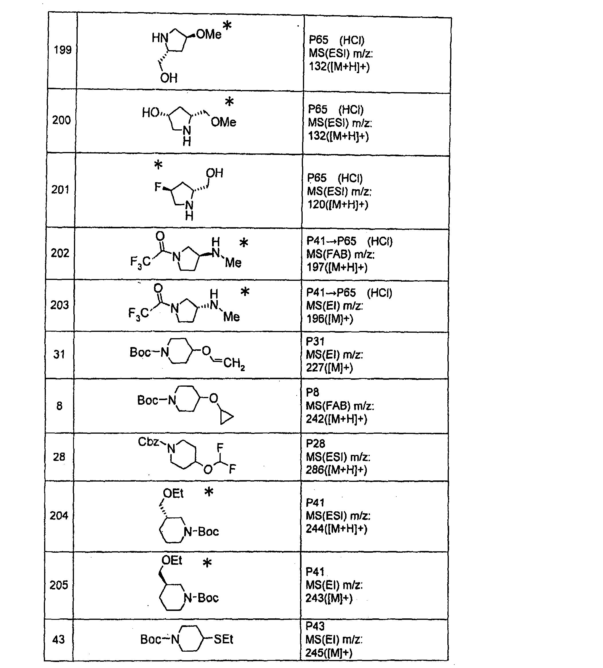 Figure CN101835764BD00691