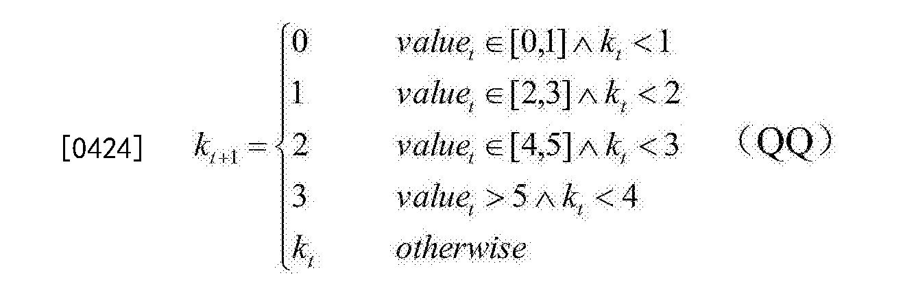 Figure CN107317585AD00651