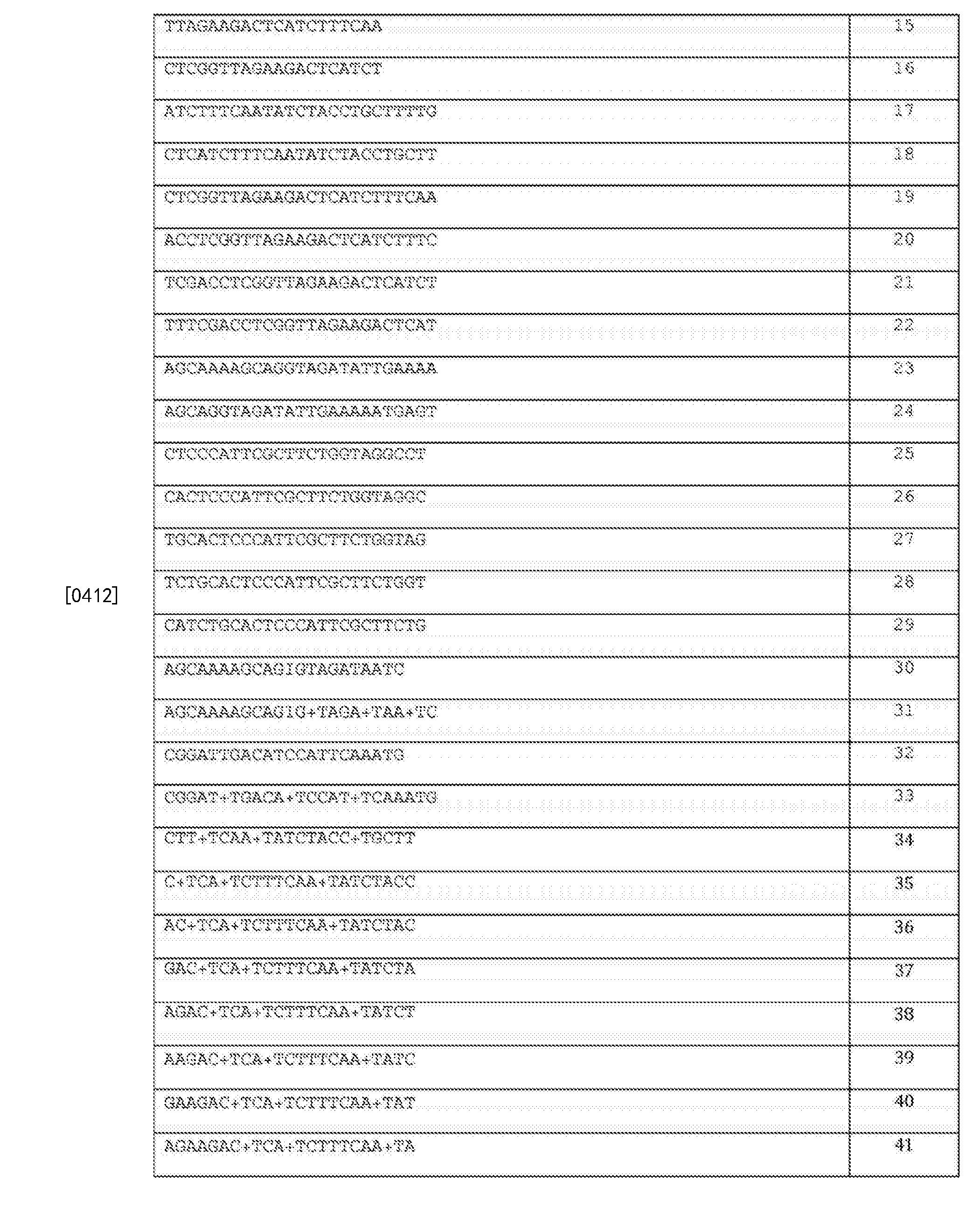 Figure CN102712928BD00611
