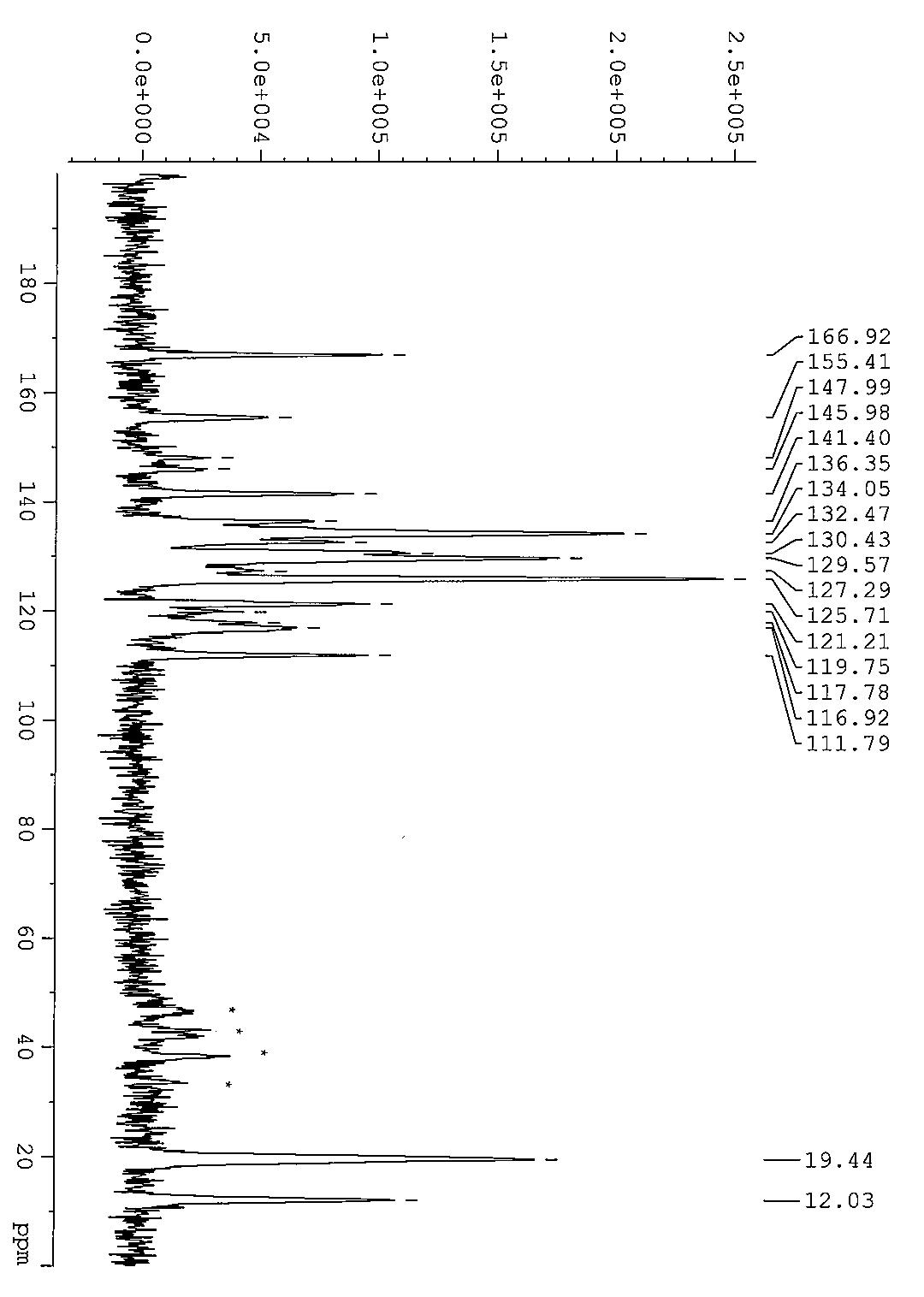 Figure 112013063631513-pct00048