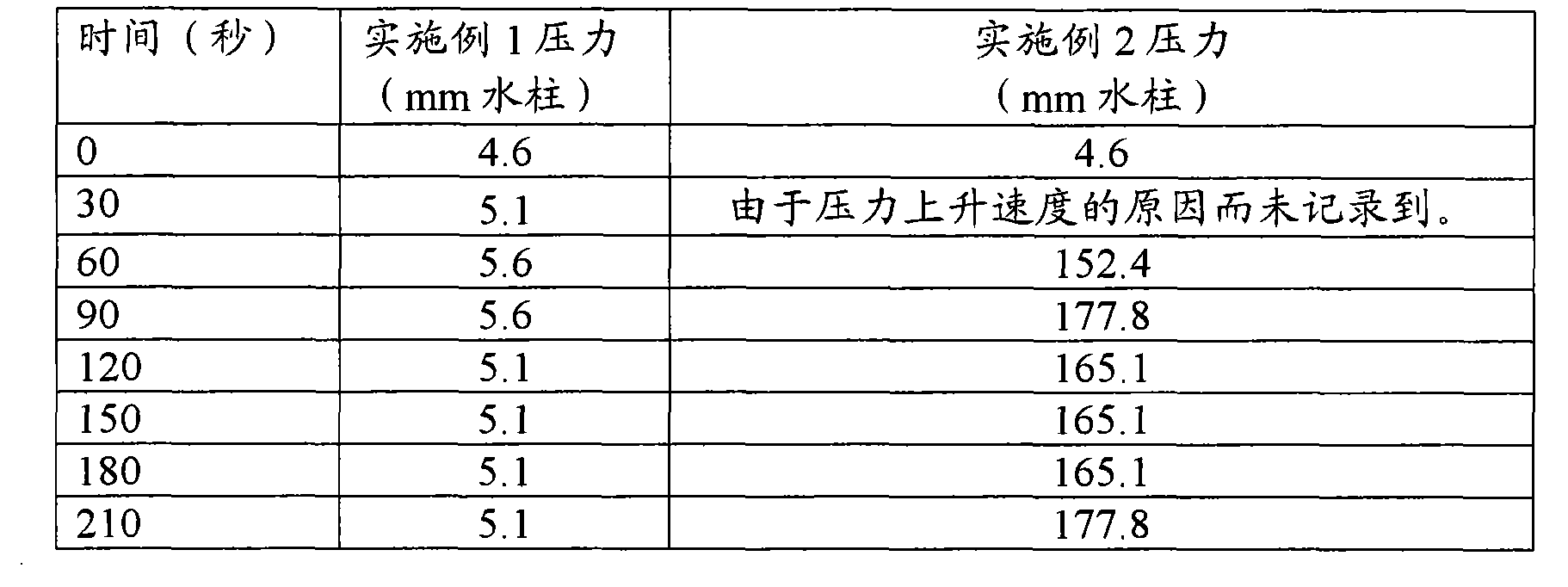 Figure CN102630182AD00122