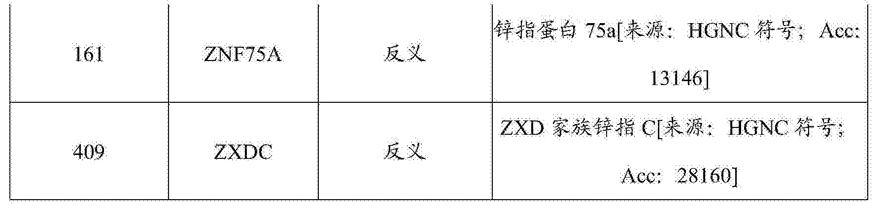Figure CN103403543B9D00371