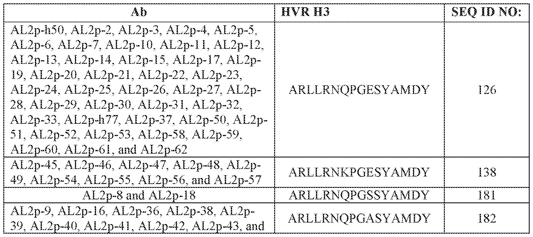 Figure imgf000237_0002