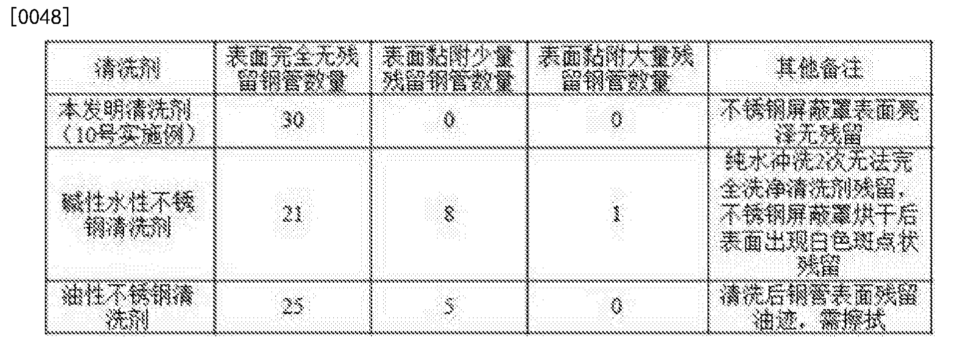 Figure CN105297044BD00061