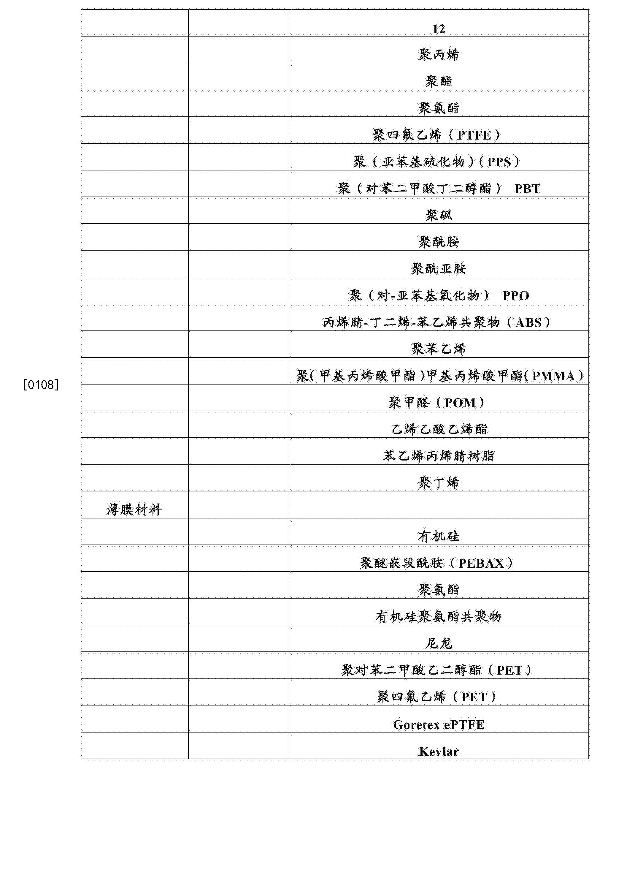 Figure CN103002823BD00121