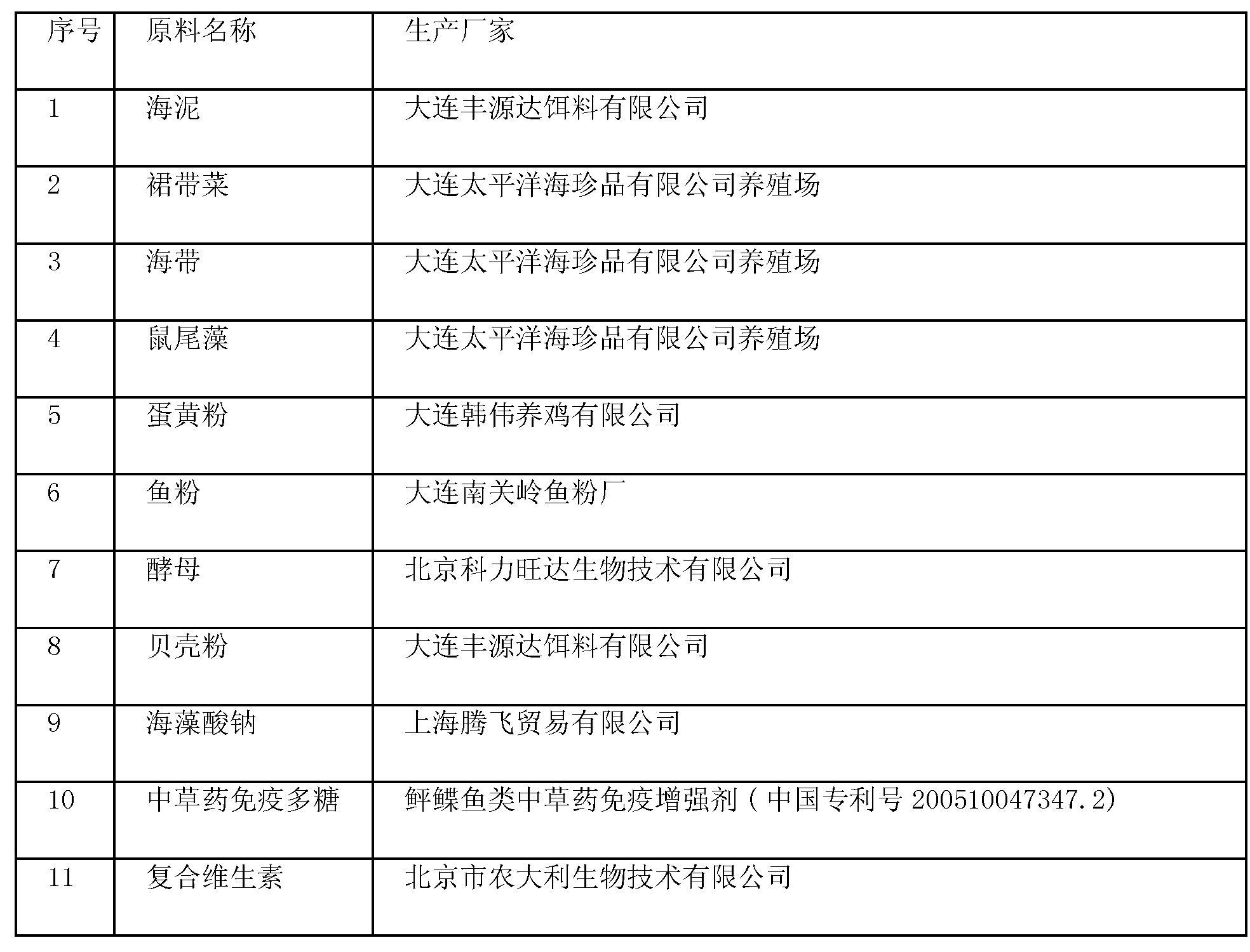 Figure CN101912062BD00041