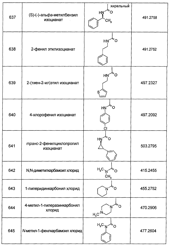 Figure 00000353