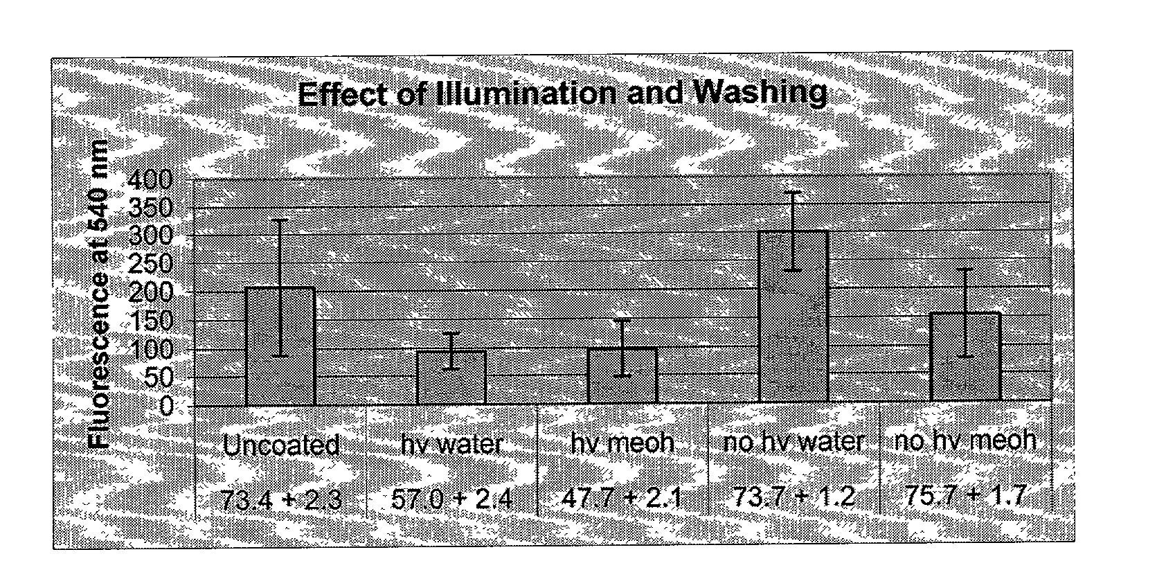 Figure US20030077452A1-20030424-P00001