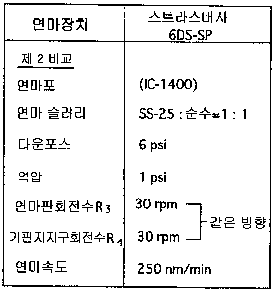 Figure 111999523945581-pat00003
