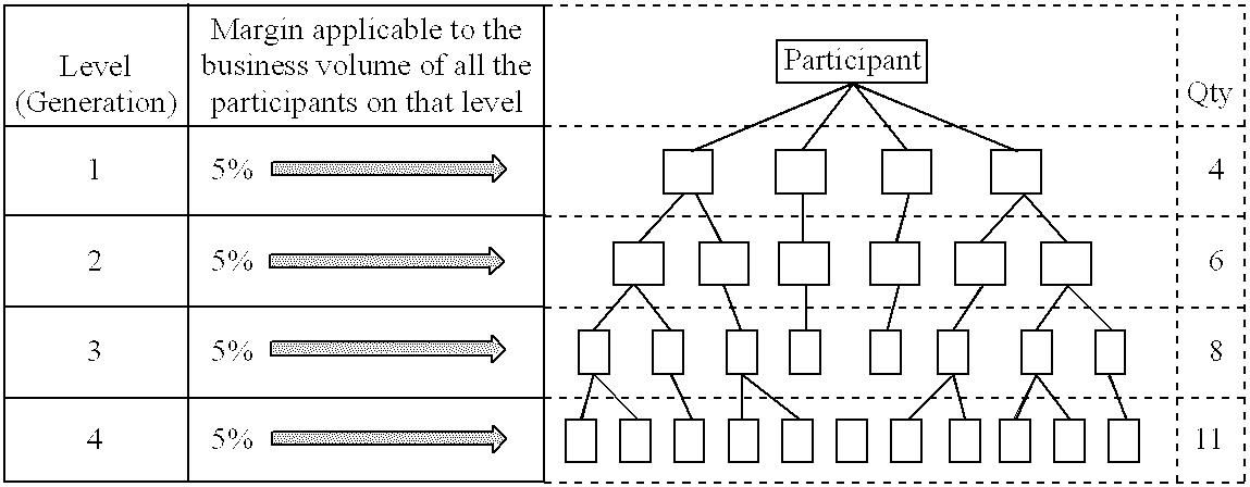 Figure US06421648-20020716-C00001