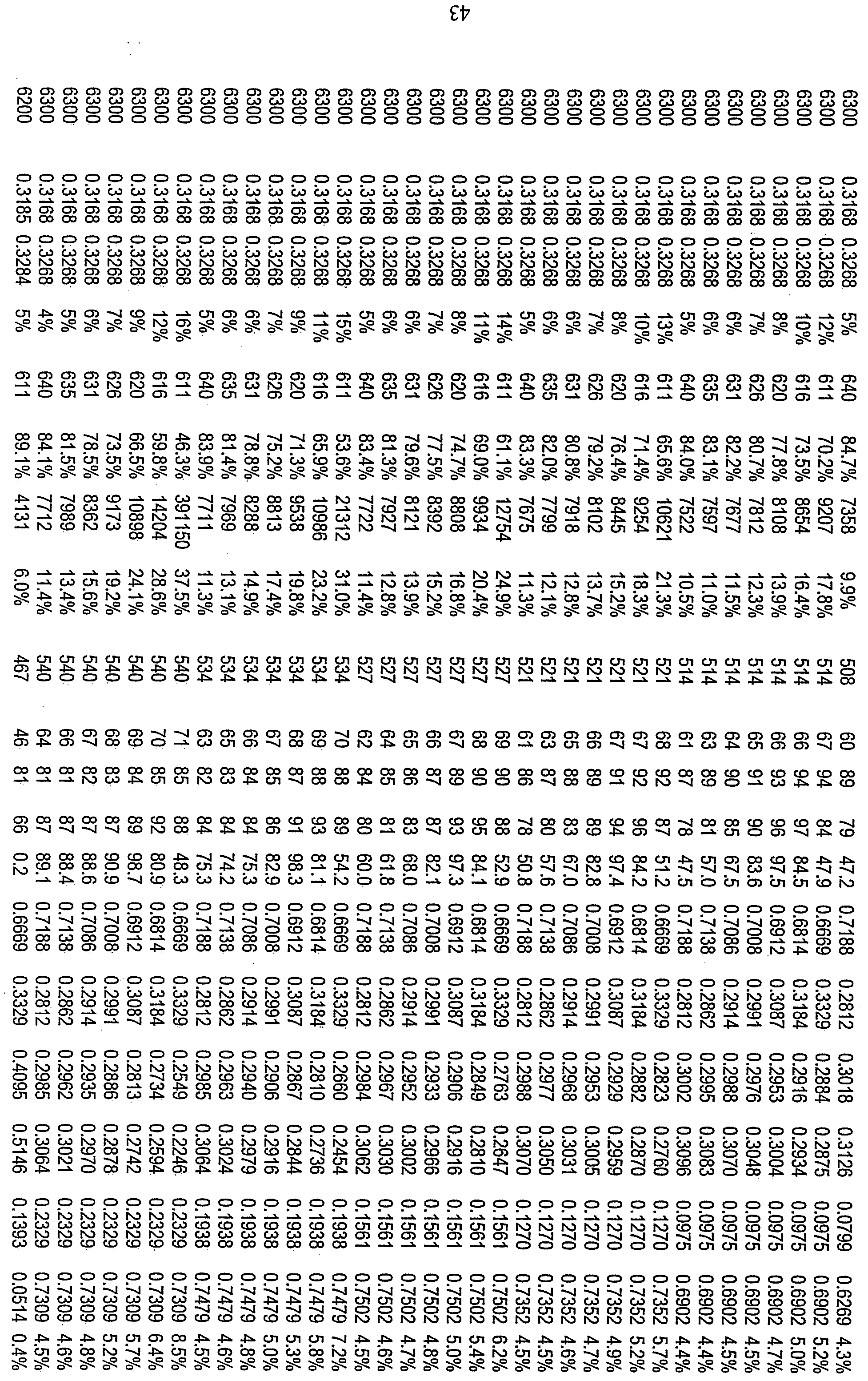 Figure 112010029469117-pct00009