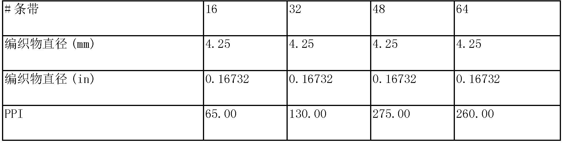 Figure CN102573701BD00191