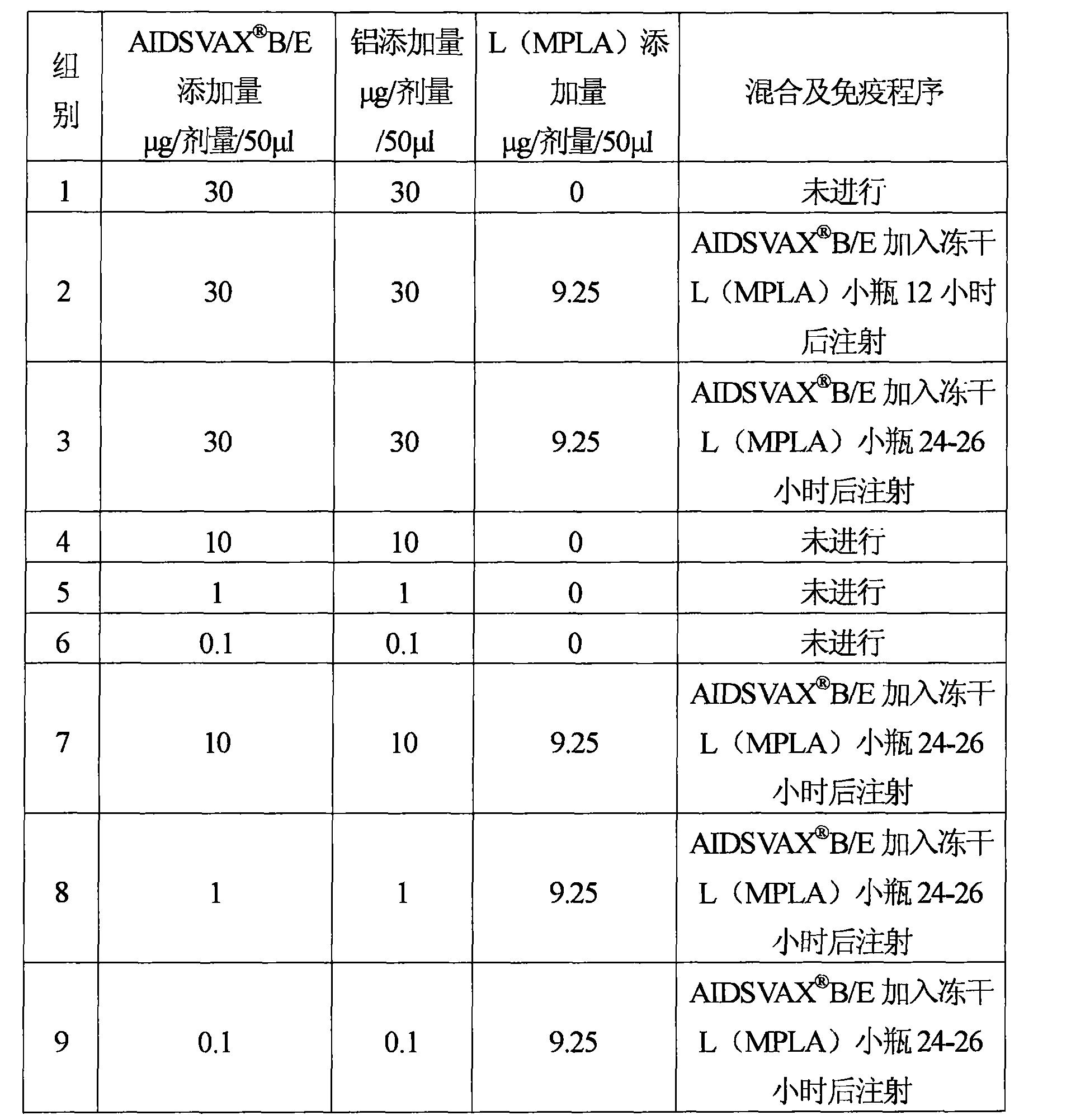 Figure CN106535929AD00091
