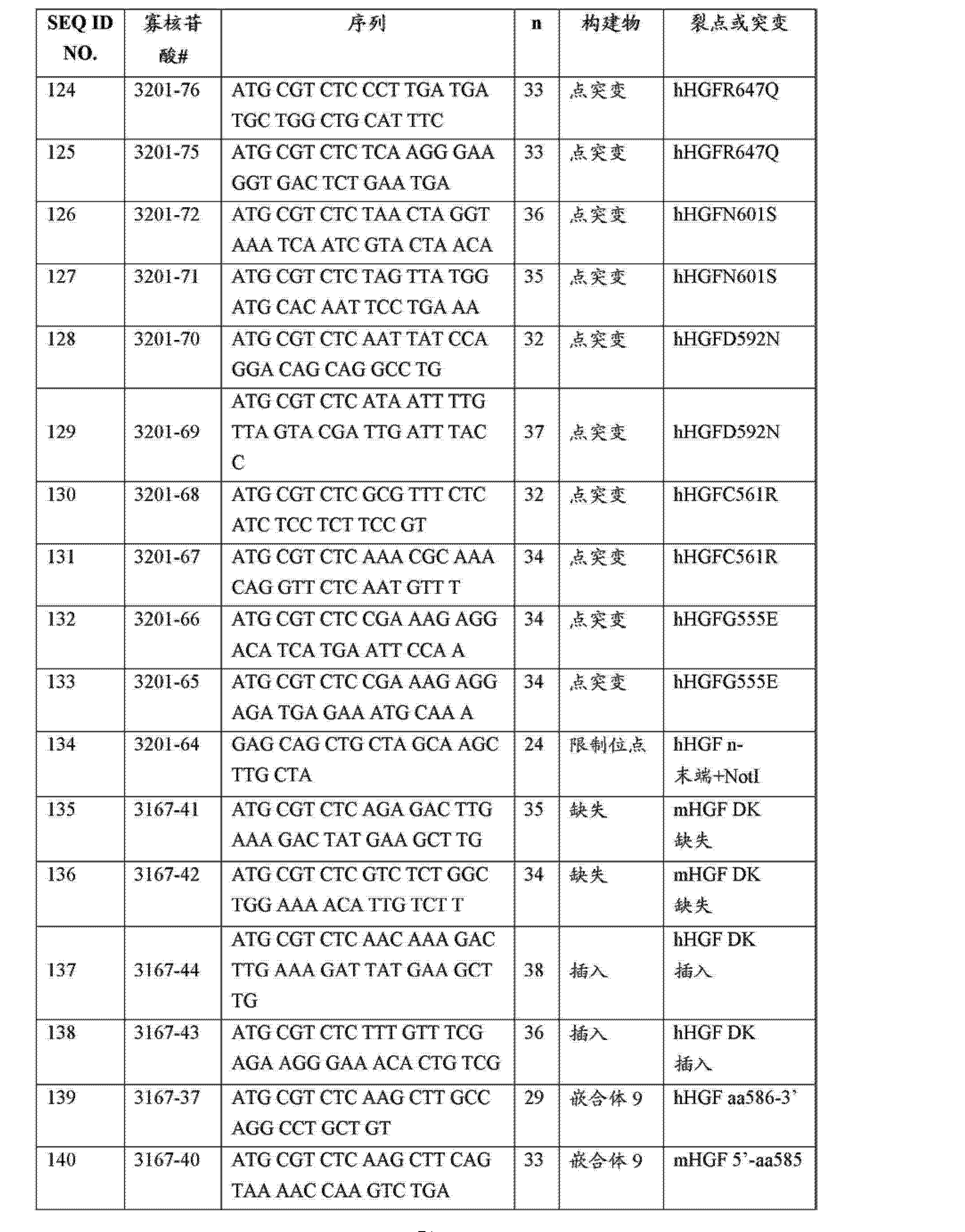 Figure CN103880955AD00711