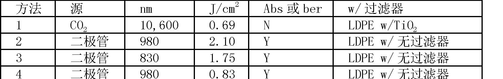 Figure CN102556458AD00141