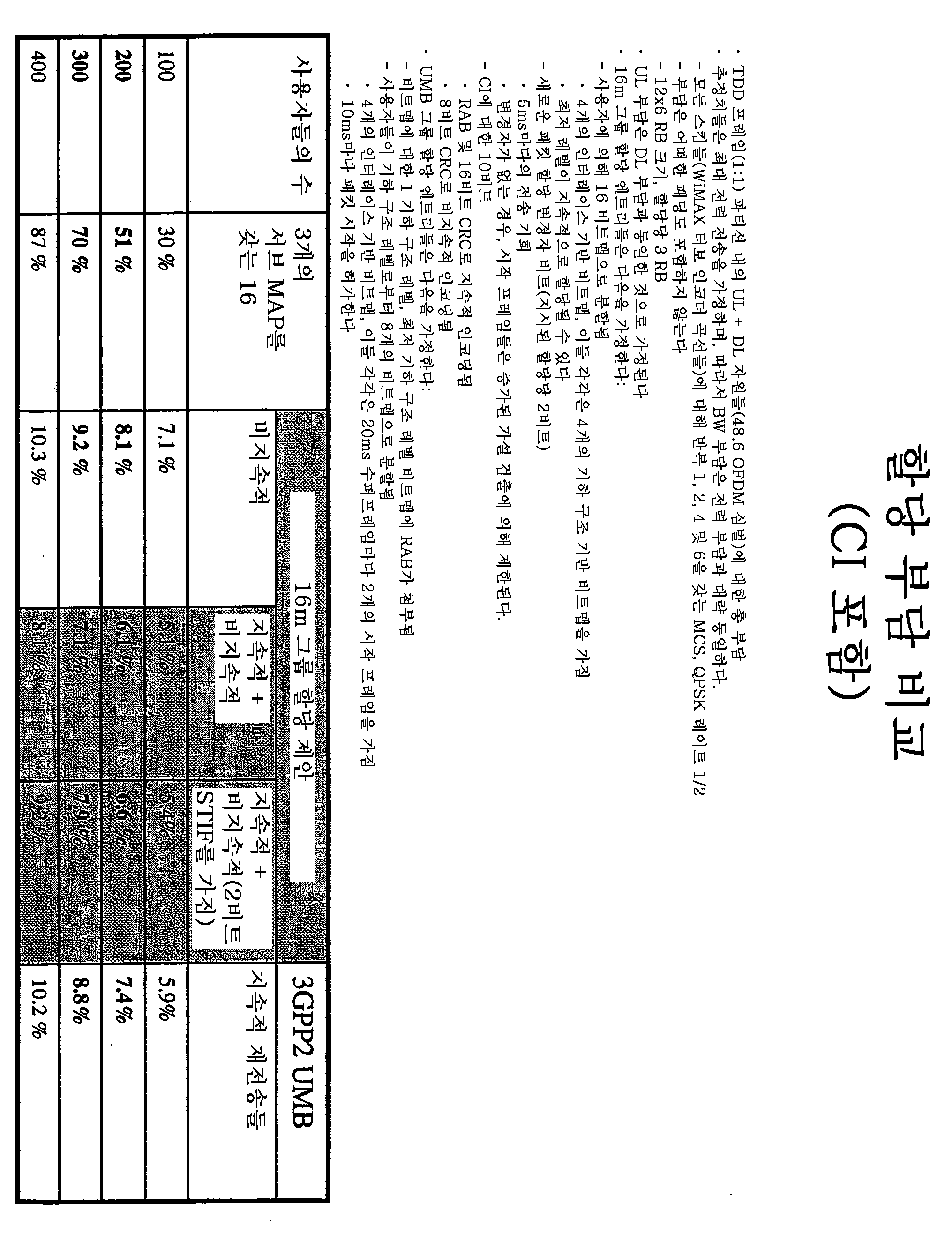 Figure 112014031700415-pat00077