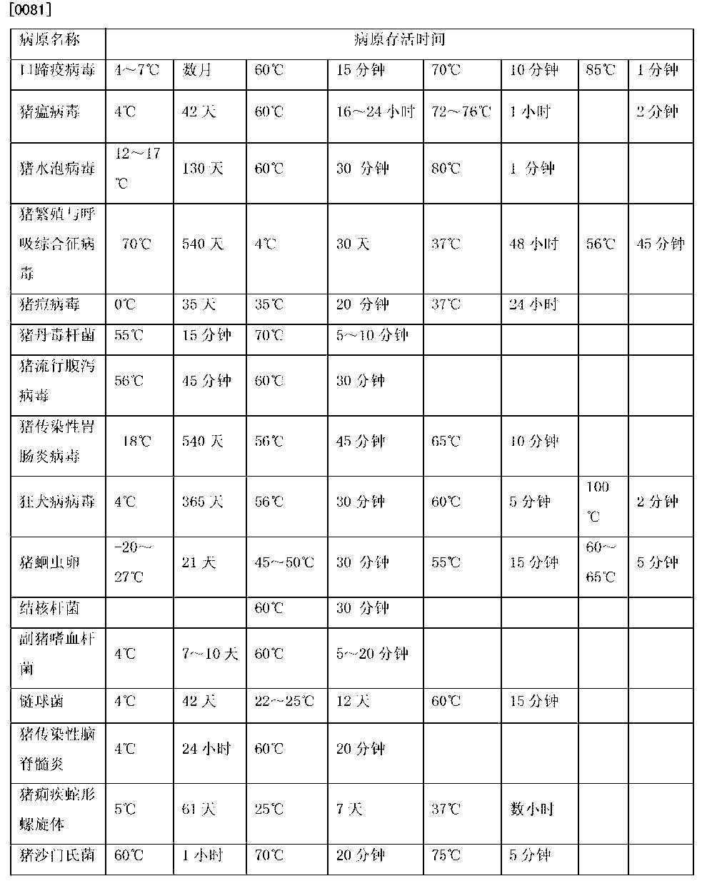 Figure CN103396180BD00081