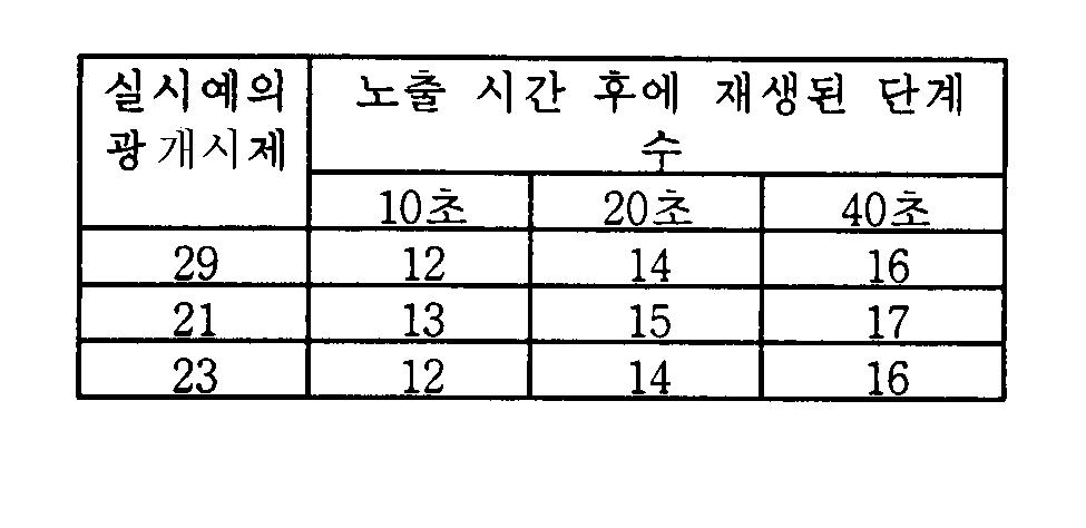 Figure 112004027785221-pat00078