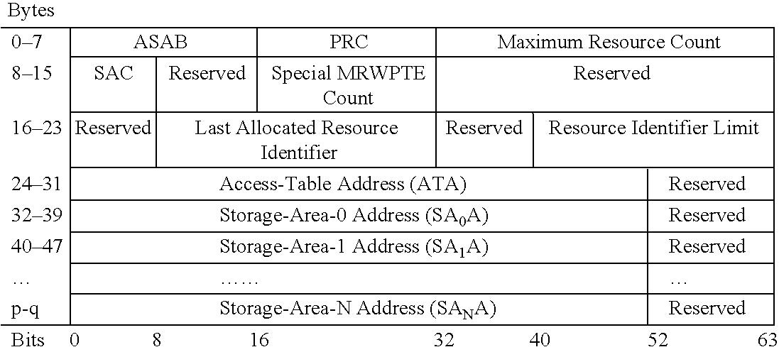 Figure US20050114623A1-20050526-C00003