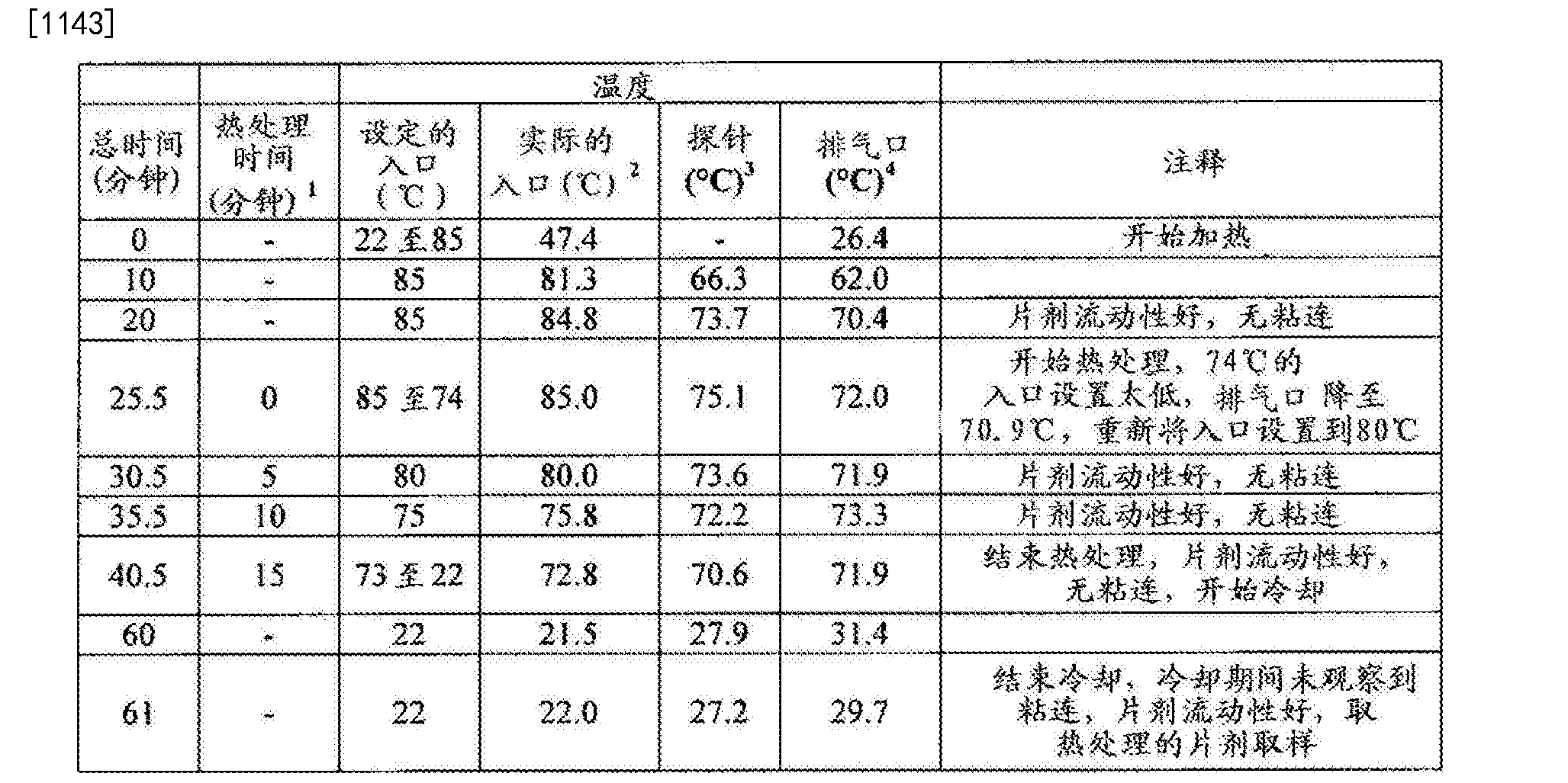 Figure CN102688241BD01061