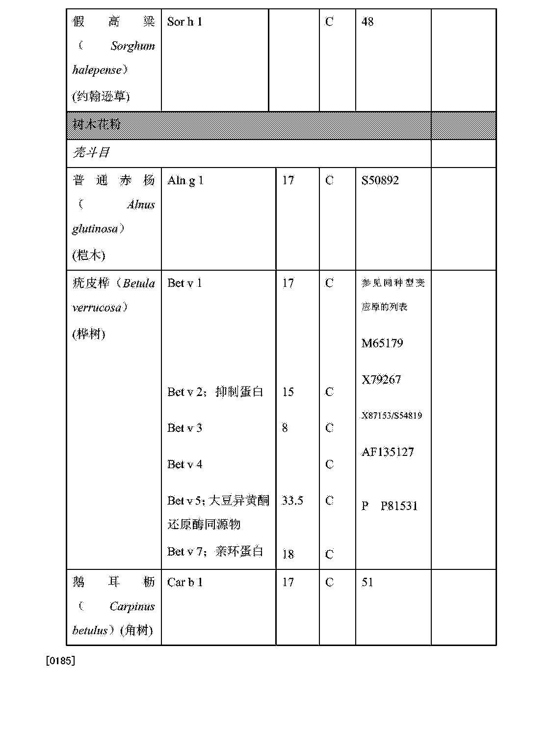 Figure CN105188741AD00451