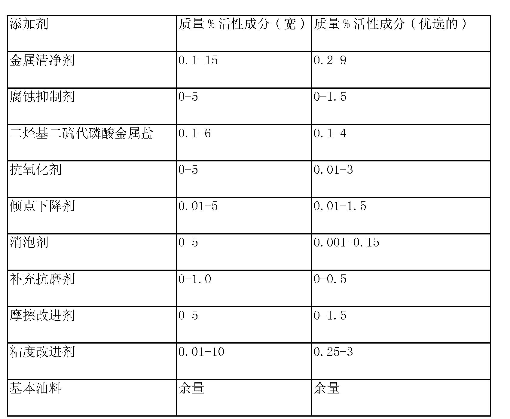 Figure CN103173266AD00152