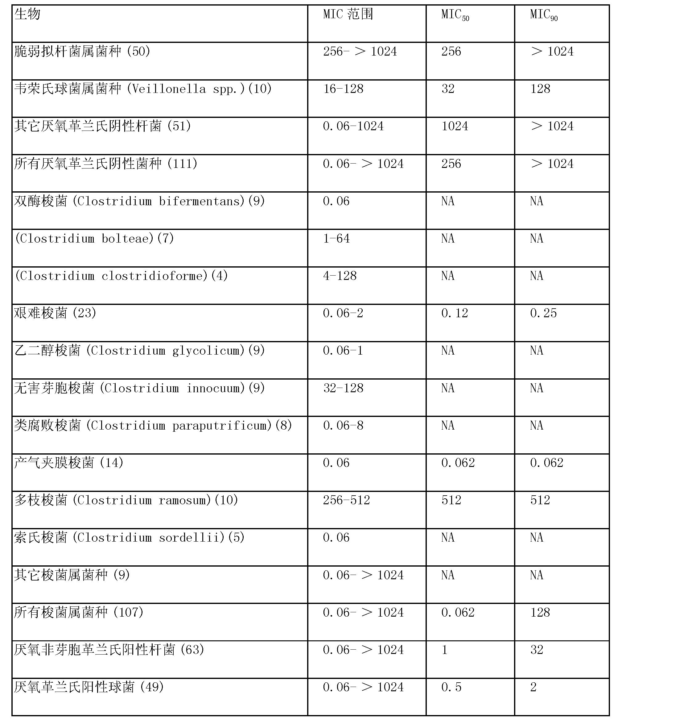 Figure CN101128114BD00231