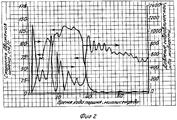 RU2023532C1 - Способ литья под давлением методом инжекции ...