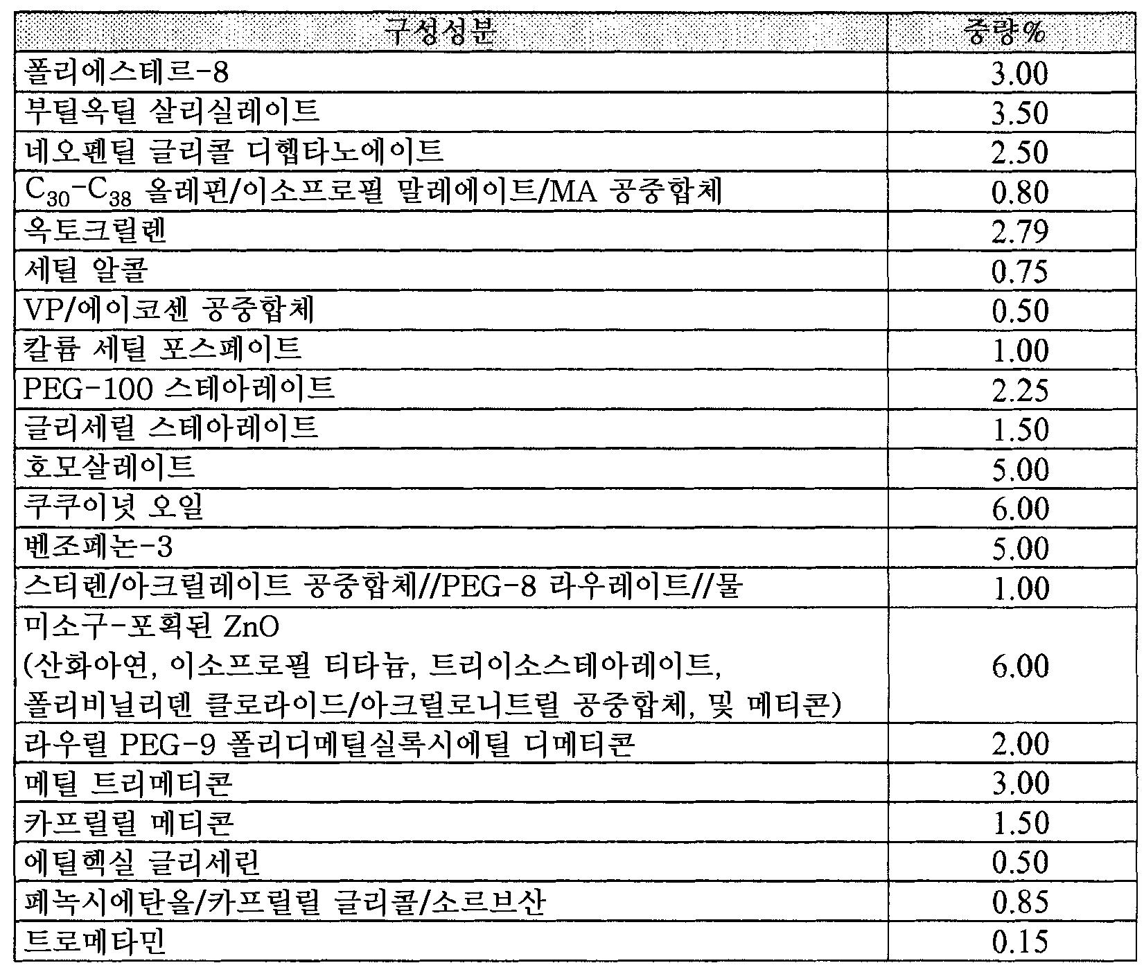 Figure 112010038602093-pct00006