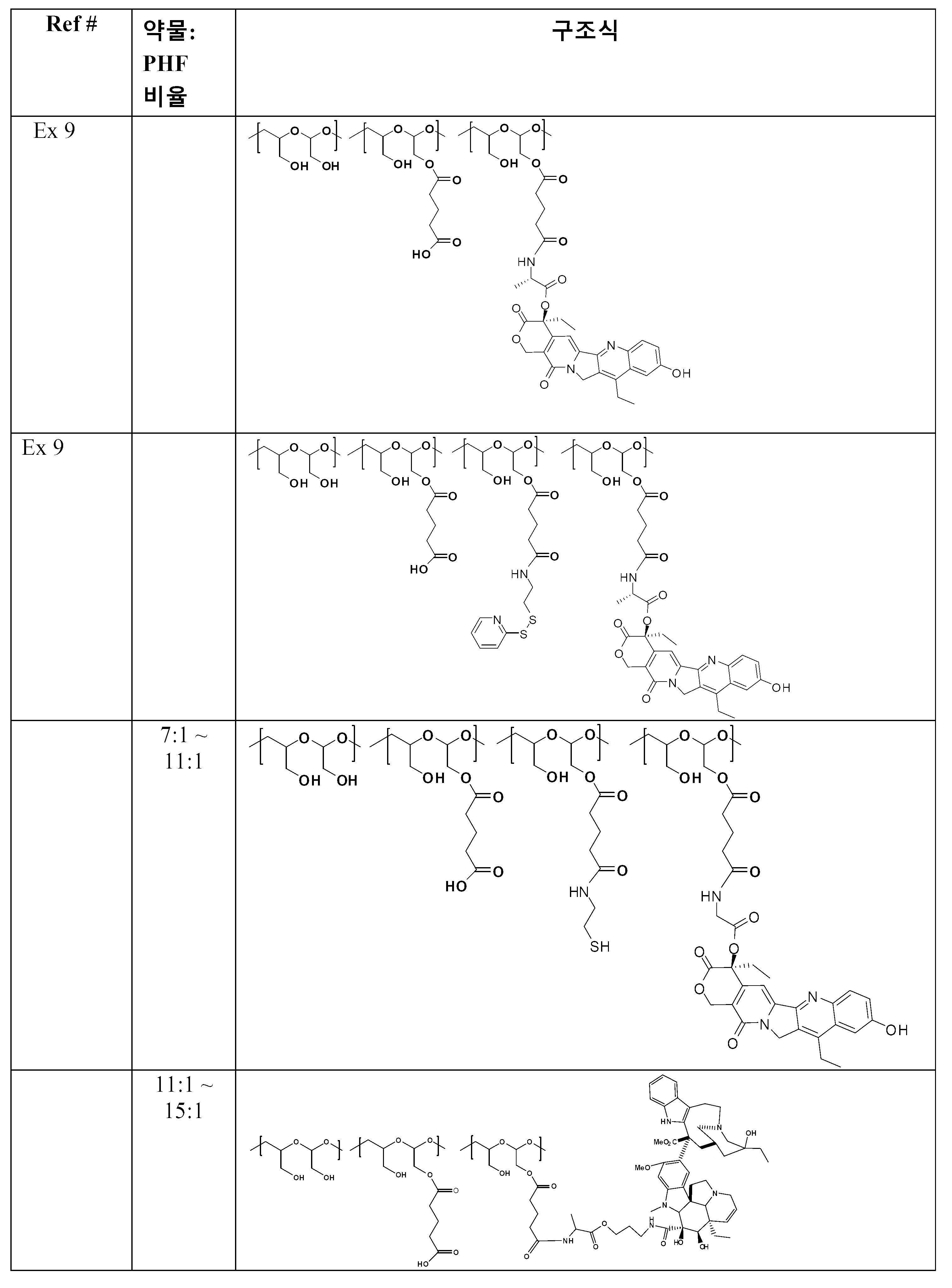 Figure 112014001971018-pct00229