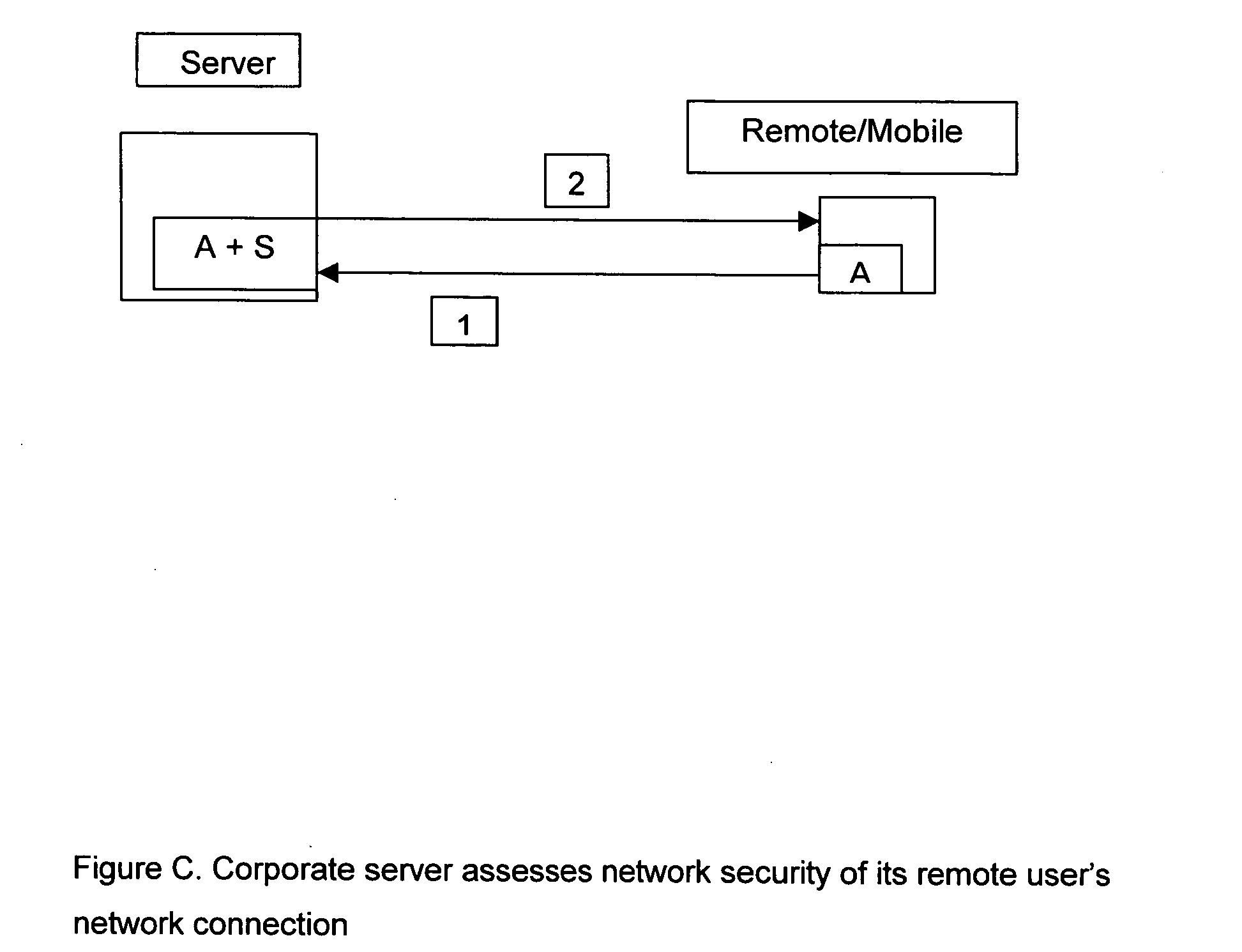 Figure US20050278777A1-20051215-P00003