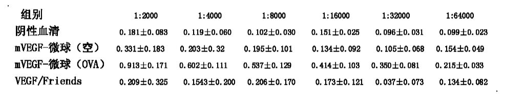 Figure CN102008719AD00121