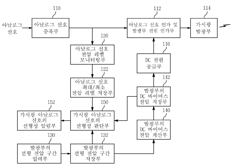 Figure R1020100015276