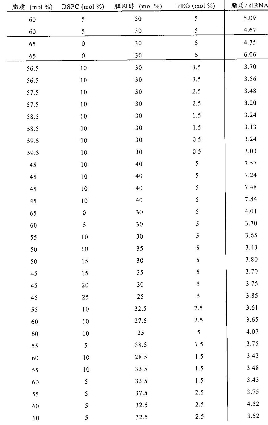 Figure CN102421900BD00431