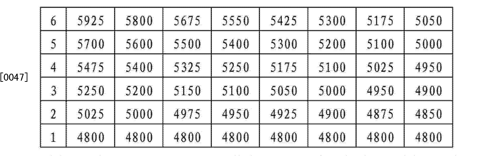 Figure CN203175811UD00101