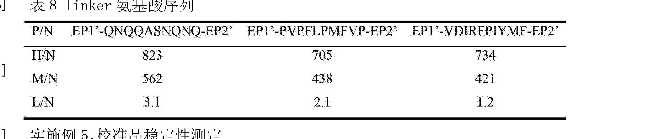 Figure CN103012595BD00102