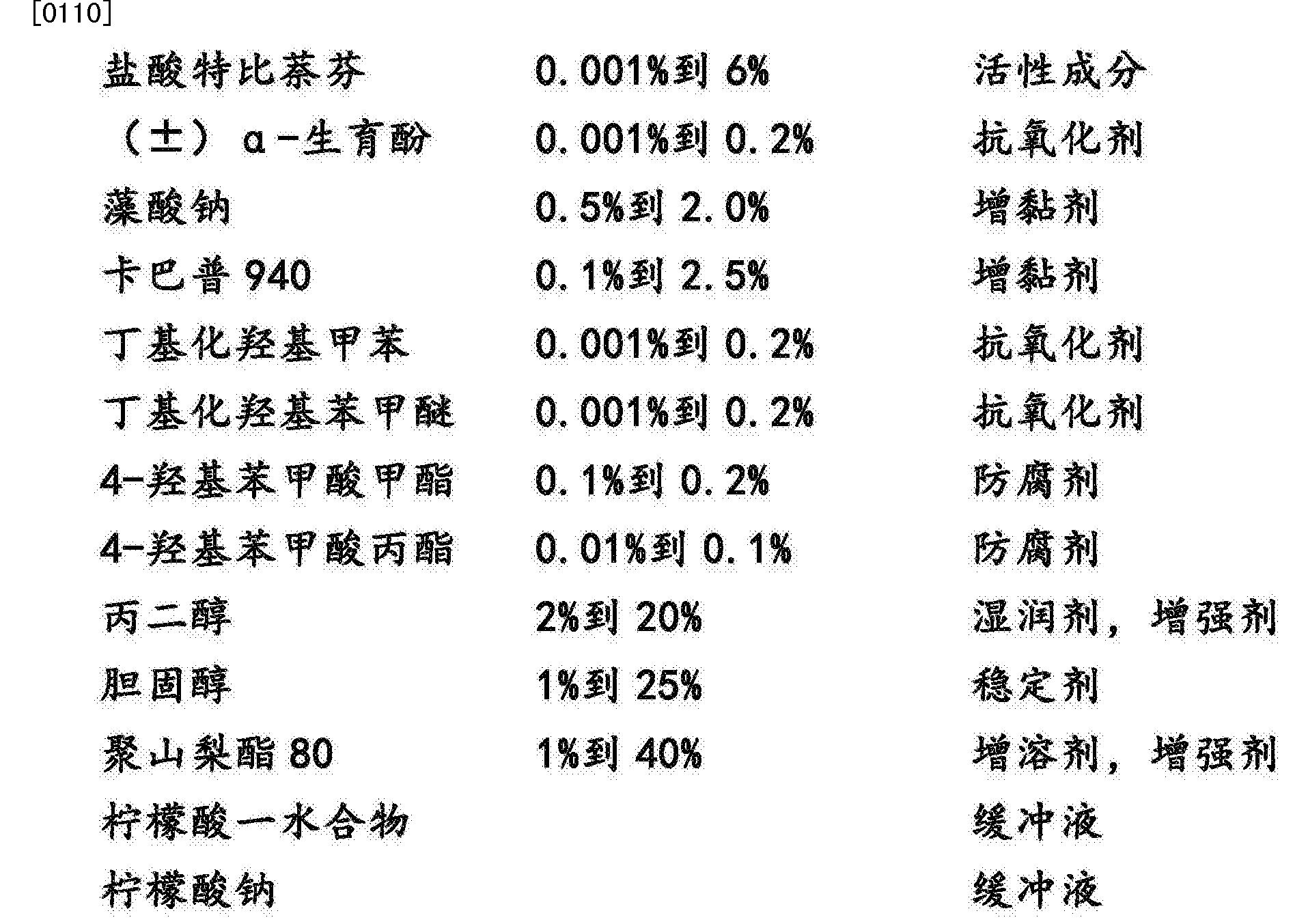 Figure CN105125529AD00182