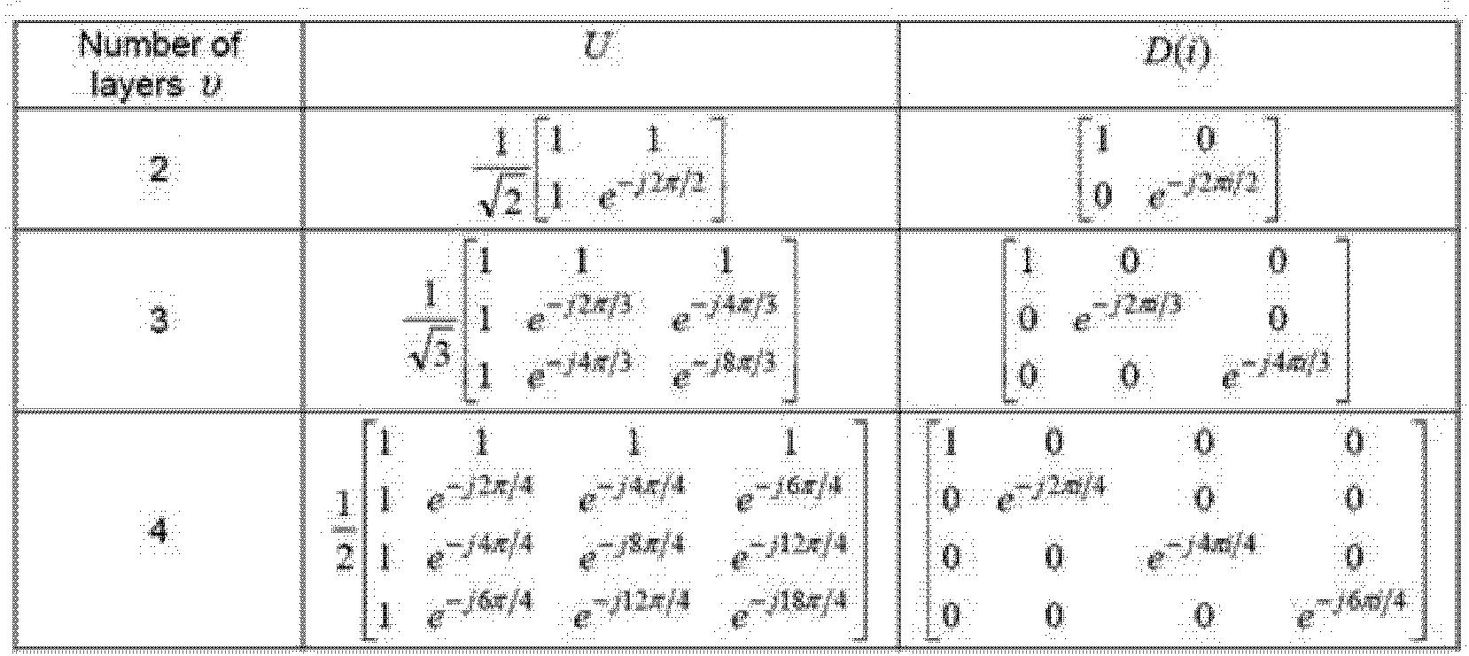 Figure PCTKR2009004235-appb-T000001