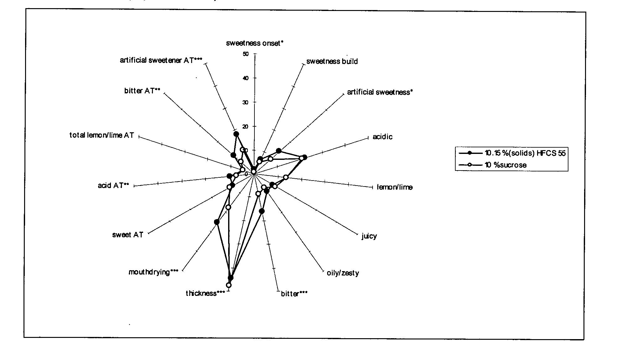 Figure US20050013916A1-20050120-P00002