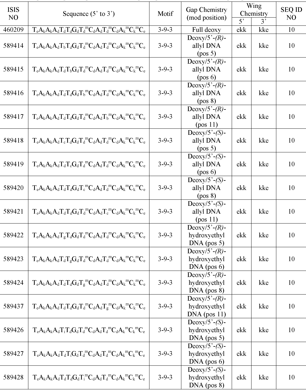 Figure imgf000284_0001