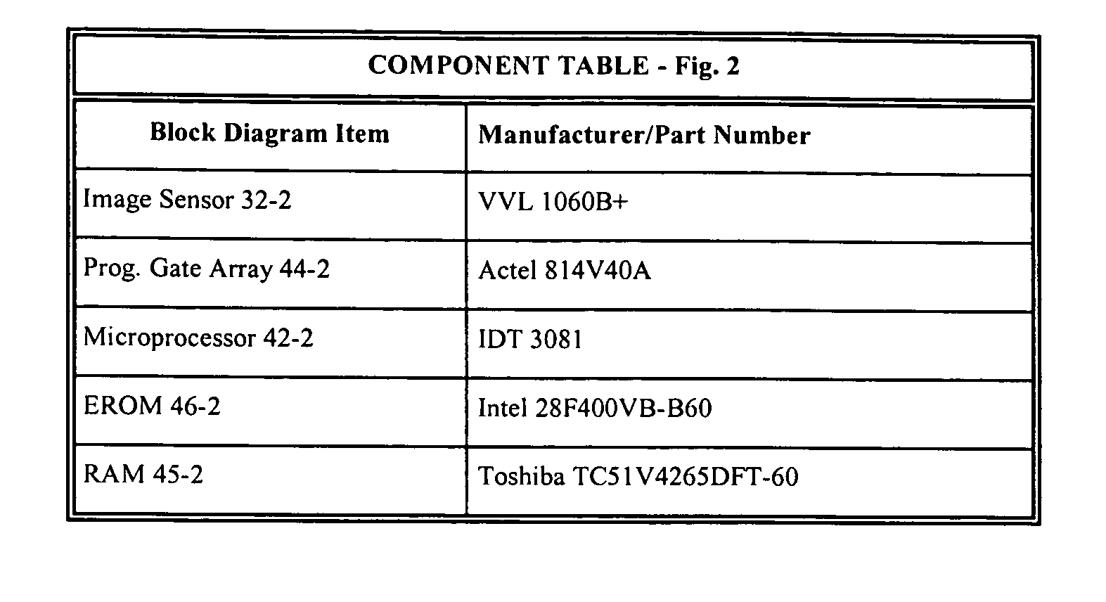 Figure US20040262394A1-20041230-P00001
