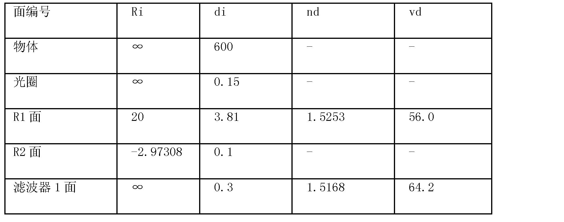 Figure CN101918793BD00112