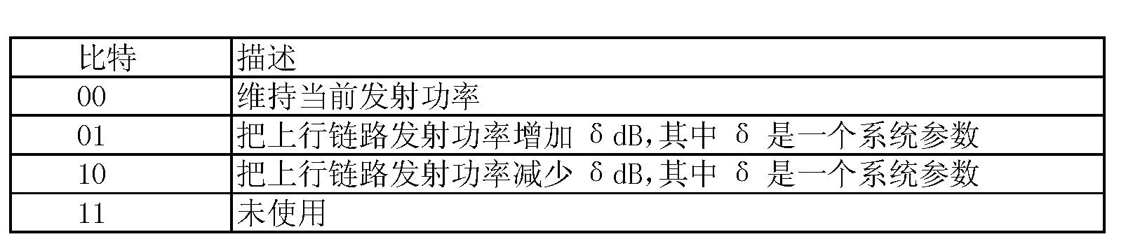Figure CN1906892BD00194