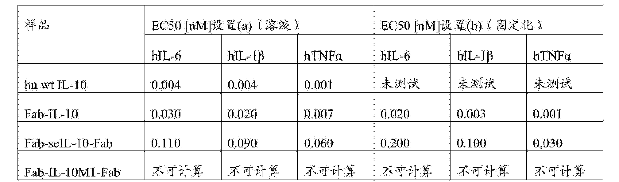 Figure CN104540848AD00446