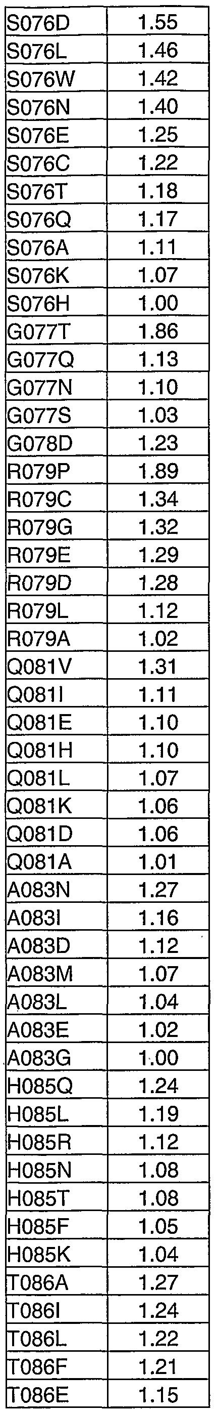 Figure imgf000287_0003