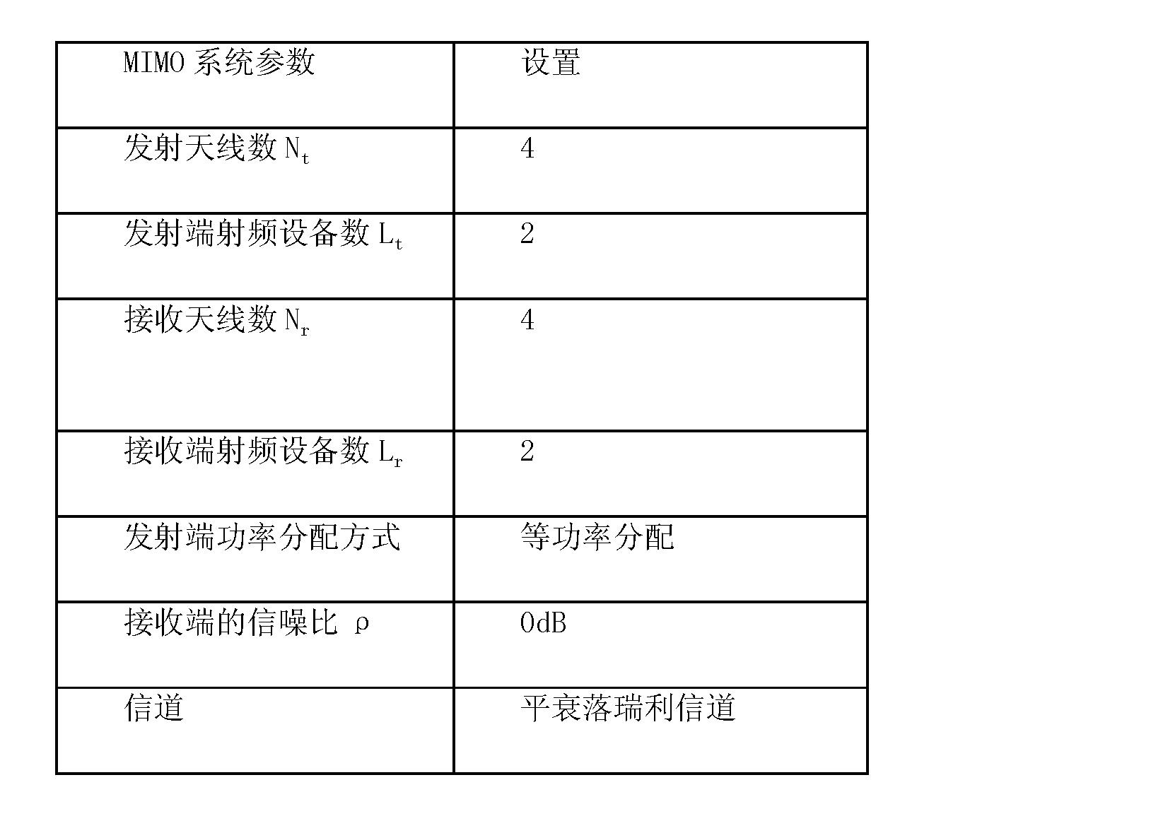 Figure CN101257337BD00121