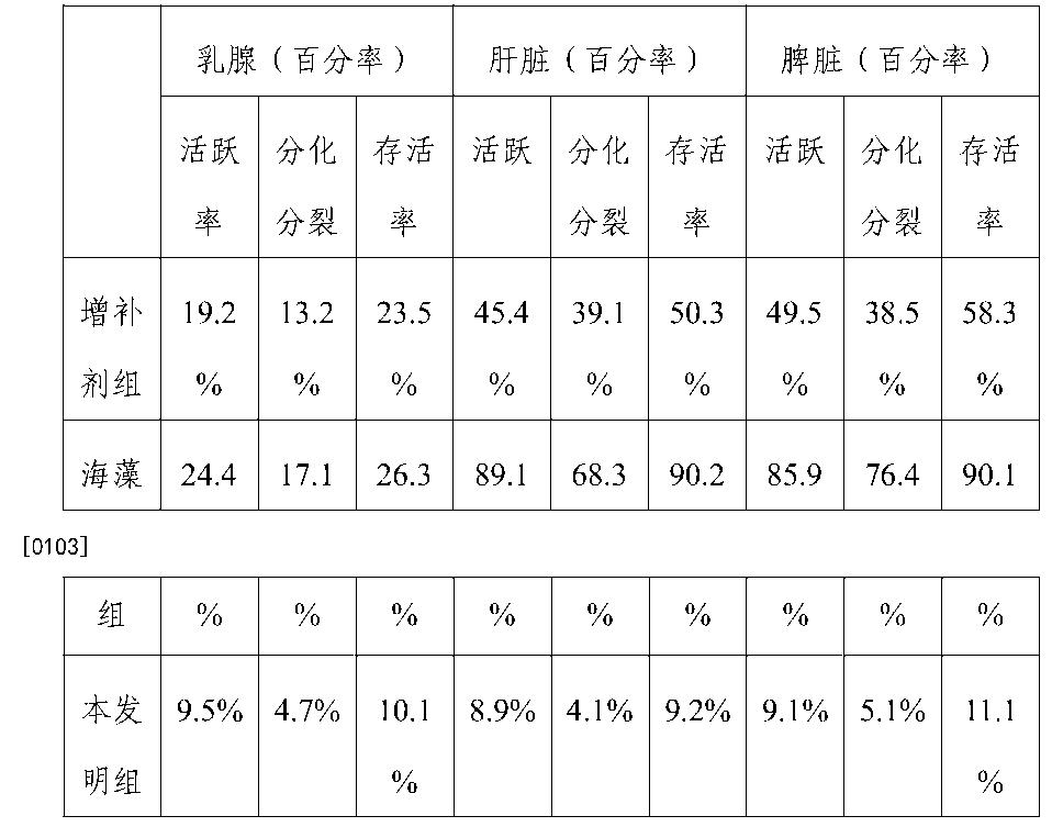 Figure CN103861079BD00101