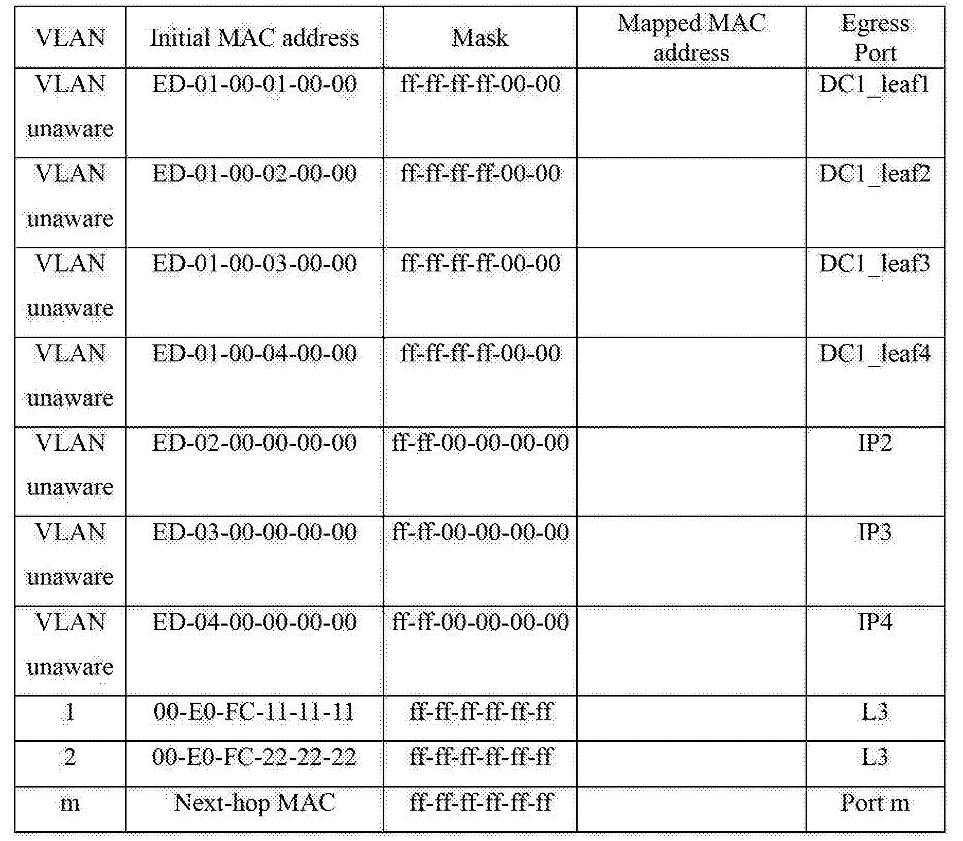 Figure CN103259727BD00151