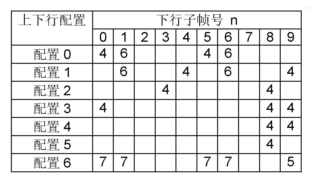 Figure CN102594438AD00122